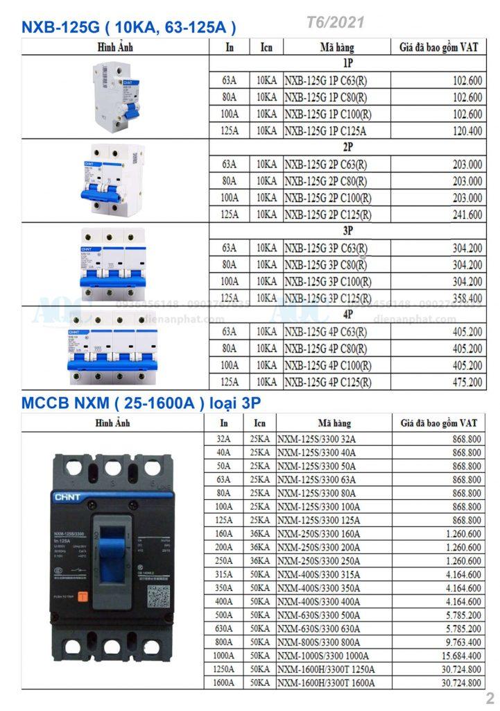 Bảng giá thiết bị điện chint mới nhất