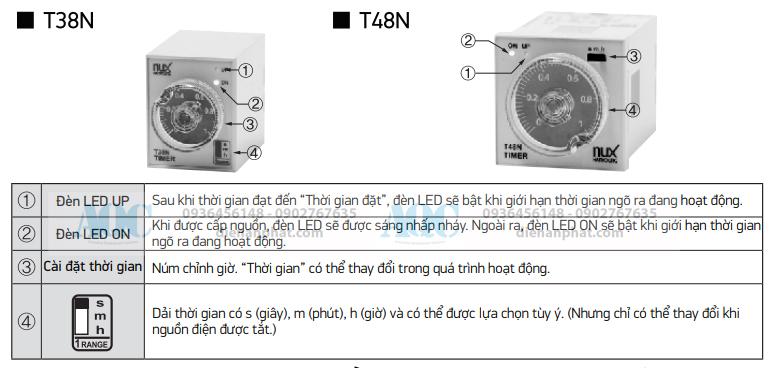 tên bộ phận và chức năng t48n